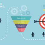 Marketing Funnel, Sales Funnel