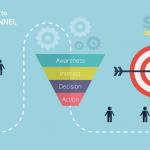 Marketing Funnel, Sales Funnel